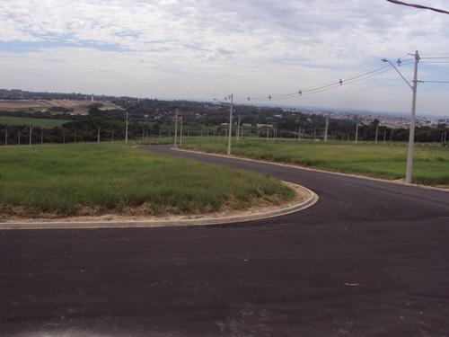 Lotes de 200m2 no Residencial Vila Martins em Salto Sp 265279